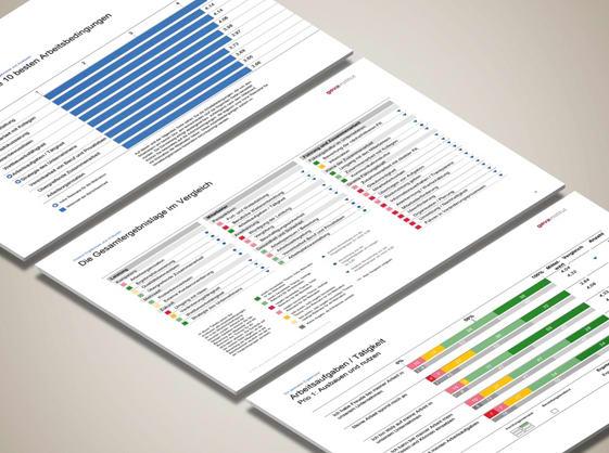 Mitarbeiterbefragung Auswertung: Profitieren Sie von der systematischen Analyse und den fundierten Ergebnisberichten des geva-instituts