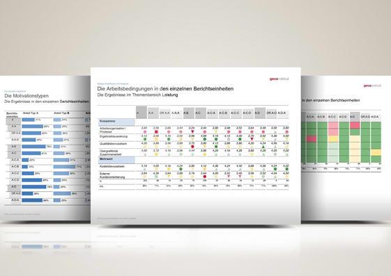 op-Management-Bericht des geva-instituts: Beispiel 3